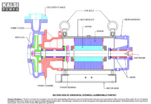 KALSI Single Phase Openwell Submersible Pumpsets