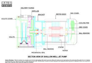 KALSI SHALLOW WELL Self Priming Jet Pumps
