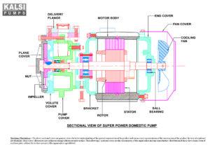 KALSI SUPER POWER Self Priming Monoblock Pumps